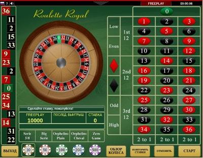 в в рулетку онлайне стратегия казино игры